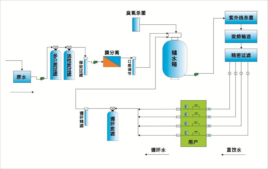 工藝流程圖.jpg