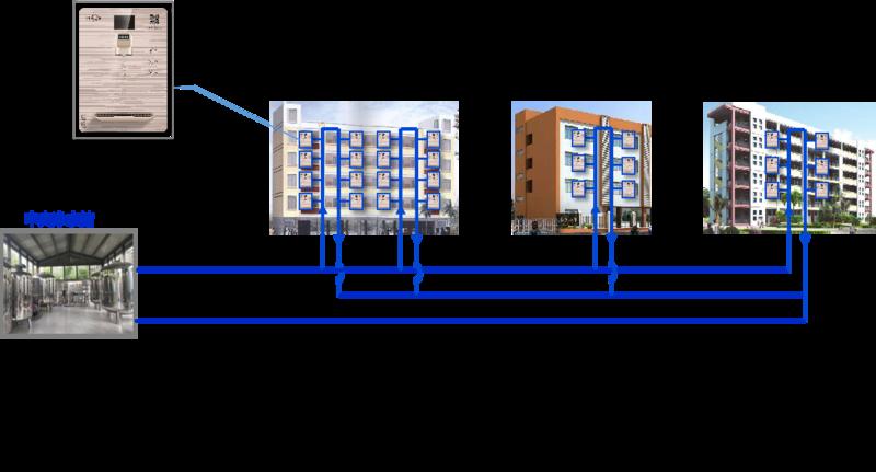 校園管道直飲水建設模式.png